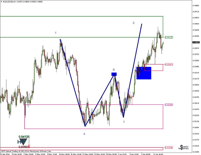 Forex trading rooms free