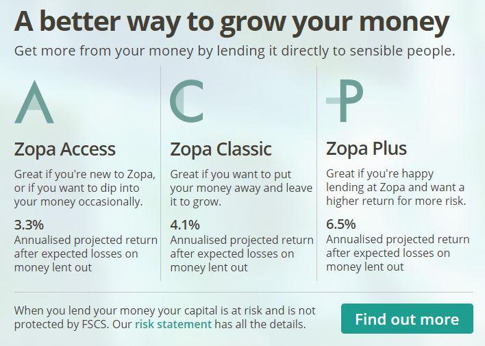 autotakeprofit-zopa-p2p